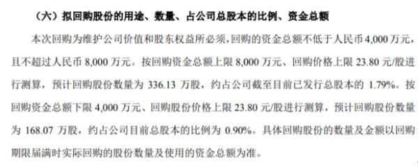 永安银行将斥资不超过8000万元回购公司股份 以维护公司价值和股东权益