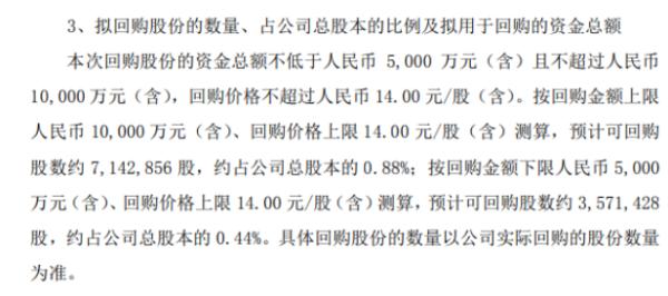 中生药业将斥资不超过1亿元回购公司股份用于股权激励