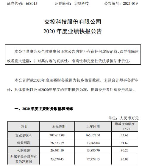 交控科技2020年度净利2.37亿增长86.03% 业务规模增长