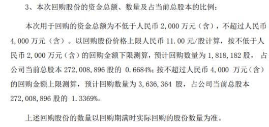 诚益通将花不超4000万元回购公司股份 用于股权激励