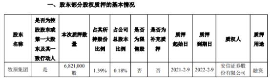 牧原股份控股股东牧原集团质押682.1万股 用于融资