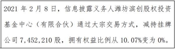 凯欣股份股东减持745.22万股 权益变动后不持有公司股份