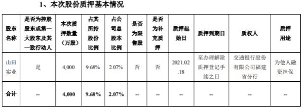 平潭发展控股股东山田实业质押4000万股 用于为他人融资担保