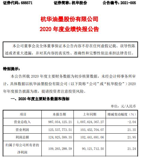 杭华股份2020年度净利1.09亿增长21.24% 原材料成本大幅下降