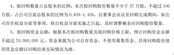 翰博高新将花不超7000万元回购公司股份 用于员工持股计划