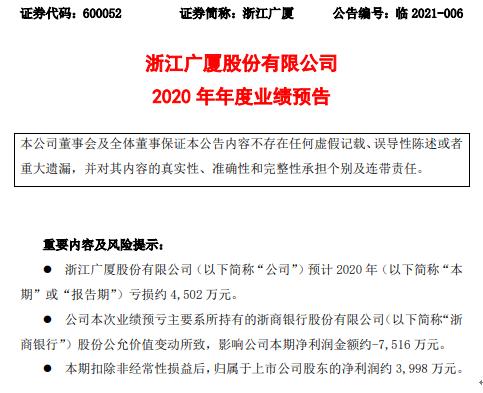 浙江广厦2020年预计亏损4502万  由盈转亏
