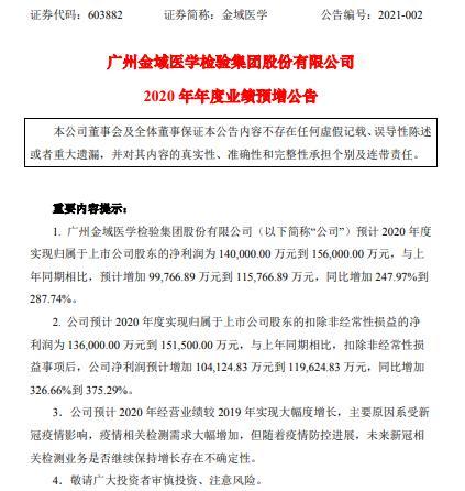 金隅医药2020年预计净利润14-15.6亿 增长248%-288% 毛利率稳步上升