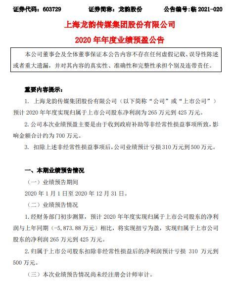 龙韵股份2020年预计净利265万-425万 扣非后亏损310万元到500万元