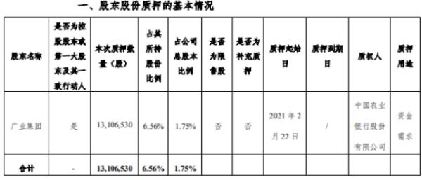宏大爆破控股股东广业集团质押1310.65万股 用于资金需求