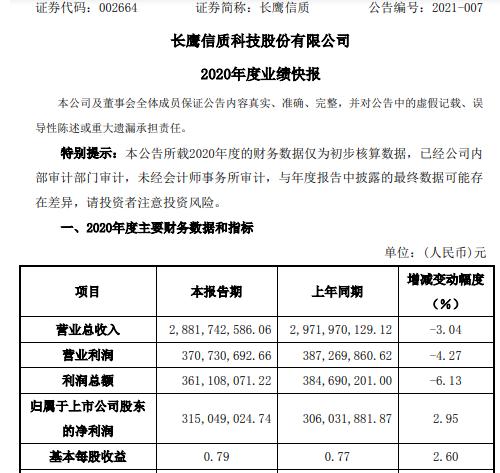长鹰信质2020年度净利3.15亿增长2.95% 转让控股子公司股权