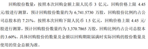 广电电气将花不超3亿元回购公司股份 用于出售