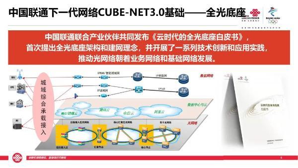 联通三方面推动全光底座智能化演进,目标自动驾驶光网络
