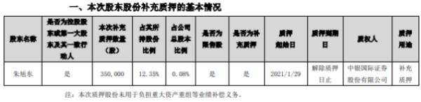 硕贝德控股股东朱旭东质押35万股 用于补充质押