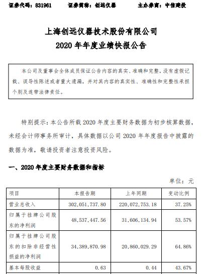 创远仪器2020年度净利4853.74万增长53.57% 项目建设快速回升