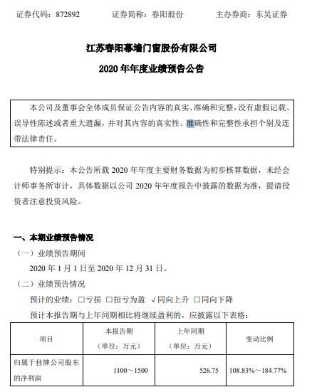 春阳股份2020年预计净利1100万-1500万增长108.83%-184.77% 设立新的生产基地