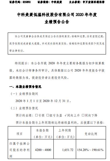 中科美菱2020年预计净利4200万-4800万增长154.28%-190.61% 渠道市场订单增长
