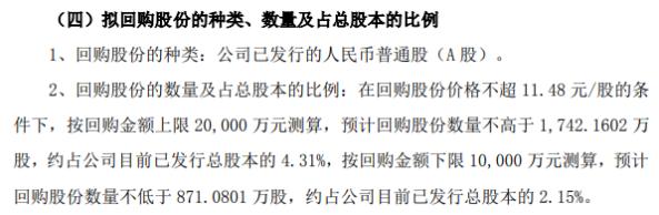 金智科技将花不超2亿元回购公司股份 用于股权激励
