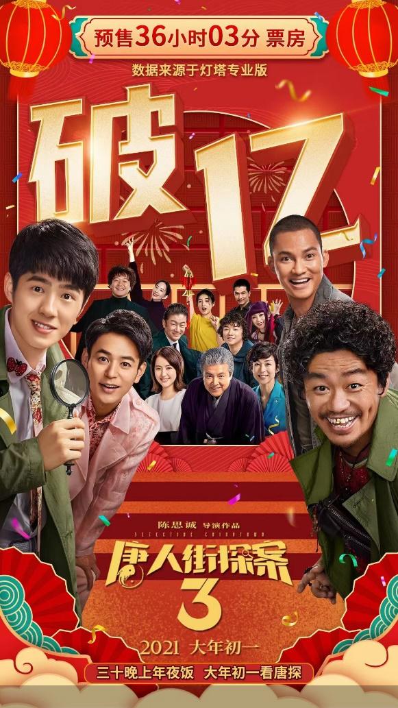 唐探3创国产片预售最快破亿纪录 万达电影或成春节档最大赢家