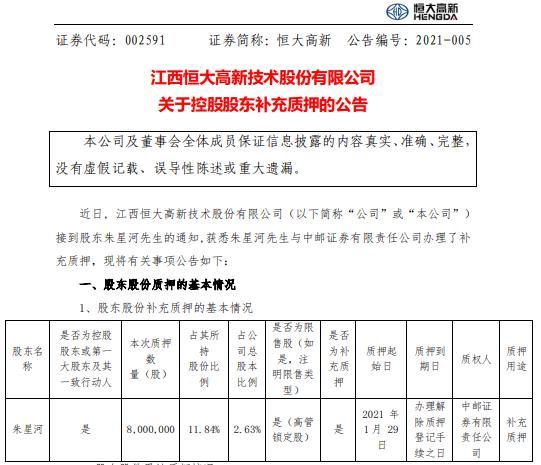 恒大高新控股股东朱星河质押800万股 用于补充质押
