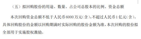 尚纬股份将花不超1亿元回购公司股份 用于股权激励