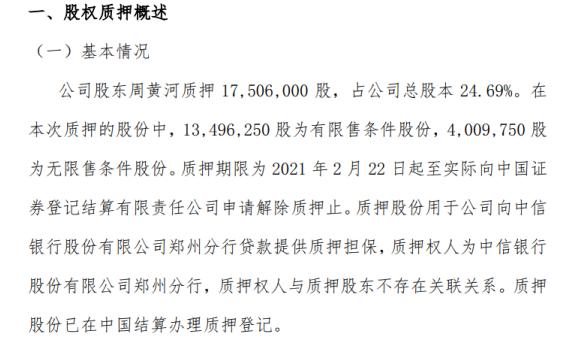 嘉合智能股东周黄河质押1750.6万股 用于为银行贷款提供质押担保