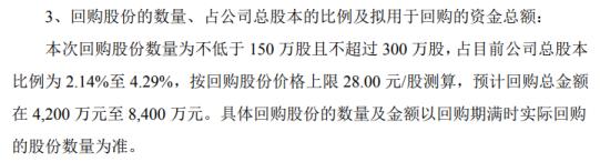 耐普矿机将花不超8400万元回购公司股份 用于股权激励