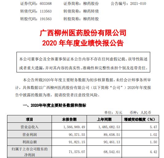 柳药股份2020年度净利7.16亿增长4.42% 零售业务增长较快