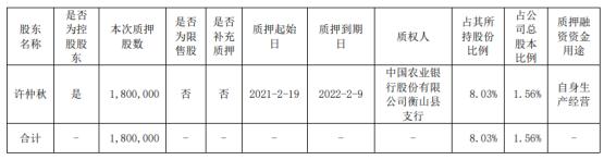 湘油泵控股股东许仲秋质押180万股 用于自身生产经营