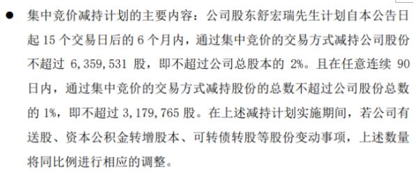 上海沪工股东舒宏瑞拟减持股份 预计减持不超总股本2%