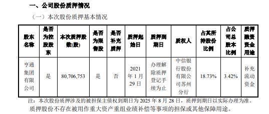 亨通光电控股股东亨通集团质押8070.68万股 用于补充流动资金