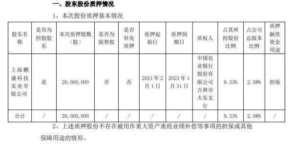 华微电子控股股东上海鹏盛质押2000万股 用于担保