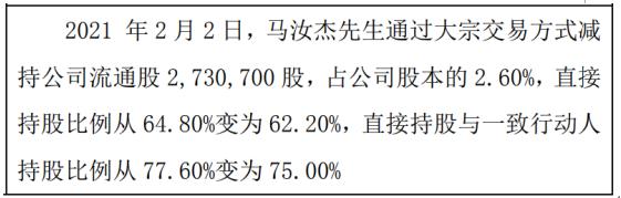 中阳股份股东马汝杰减持273.07万股 权益变动后持股比例为62.2%