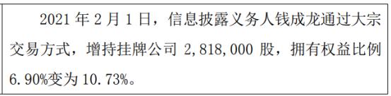 海特股份股东钱成龙增持281.8万股 权益变动后持股比例为10.73%
