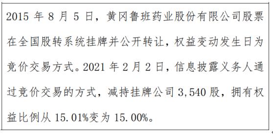 鲁班药业股东杨小龙减持3540股 权益变动后持股比例为15%
