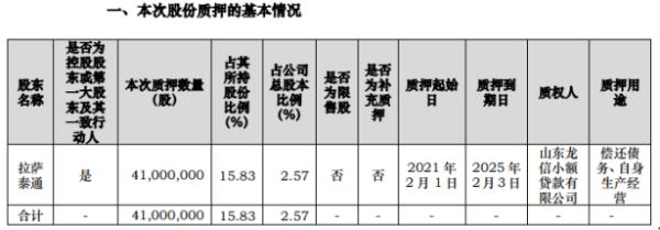 华铁股份控股股东广州兆盈质押4100万股 用于偿还债务、自身生产经营