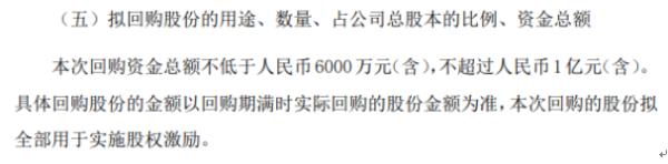 尚维股份将斥资不超过1亿元人民币回购本公司股份作为股权激励