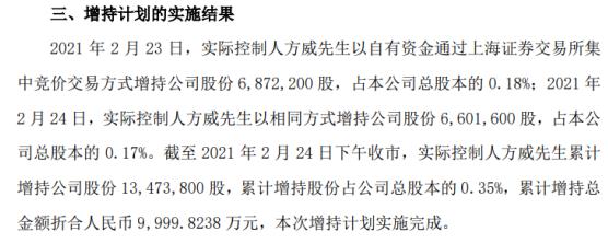 方大炭素实际控制人方威增持1347.38万股 耗资9999.82万
