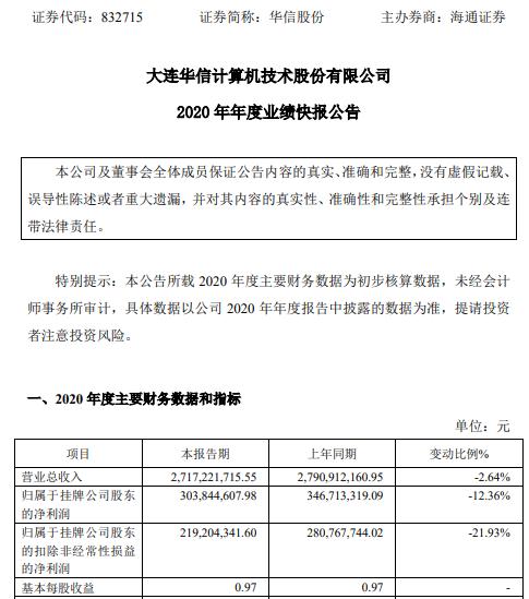 华信股份2020年度净利3.04亿下滑12.36% 股权投资收益同比下降
