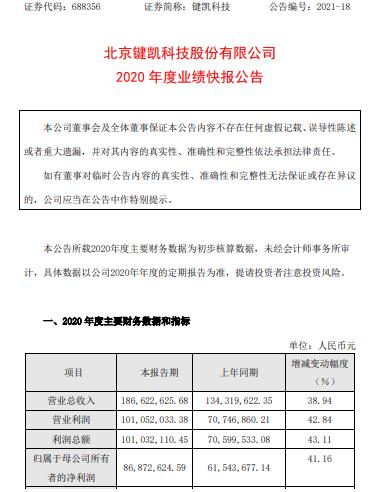 键凯科技2020年度净利8687.26万增长41.16% 国外客户订单量增加