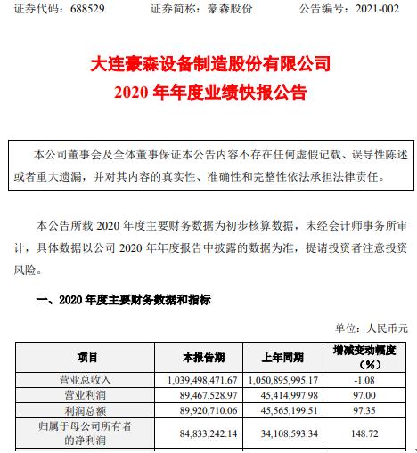 豪森股份2020年度净利8483.32万增长148.72% 支付费用大幅减少