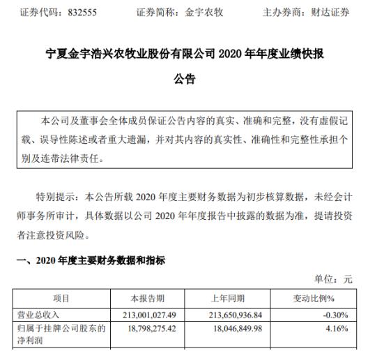 金宇农牧2020年度净利1879.83万 比上年同期增长4.16%