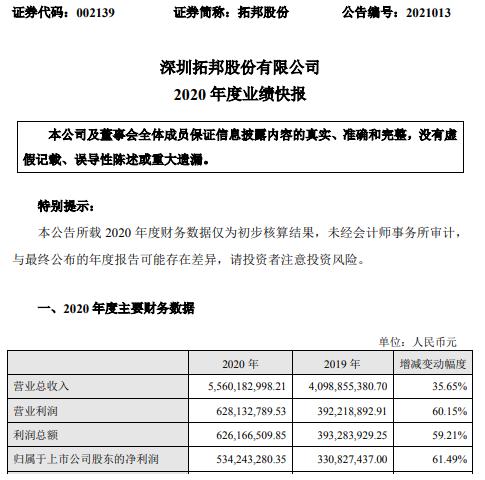 拓邦股份2020年度净利5.34亿增长61.49% 国际市场向中国转移趋势明显