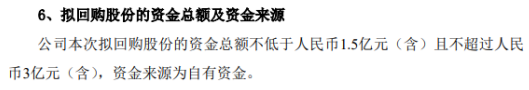 卧龙电驱将花不超3亿元回购公司股份 用于股权激励