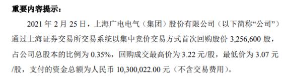 广电电气首次集中竞价交易回购325.66万股 共支付1030万元