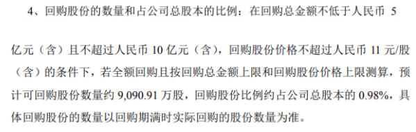 苏宁易购将花不超10亿元回购公司股份 用于股权激励