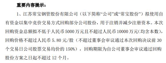 常宝股份将花不超1亿元回购公司股份 用于注销并减少注册资本