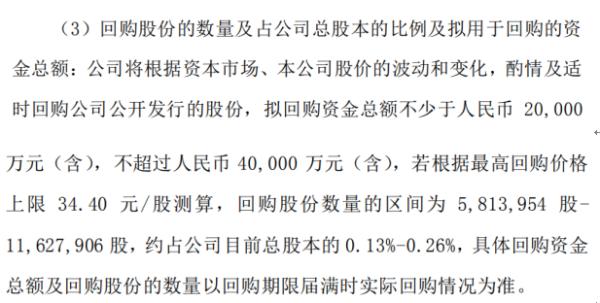 新希望将花不超4亿元回购公司股份 用于股权激励