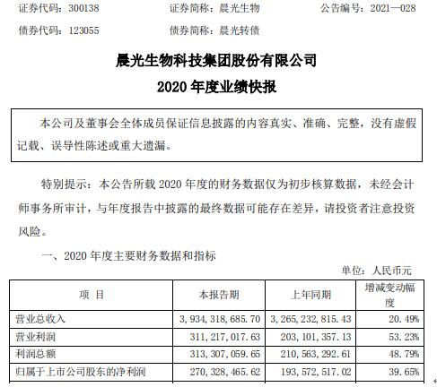 晨光生物2020年度净利2.7亿增长39.65% 主导产品辣椒红销量增长