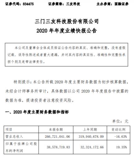 三友科技2020年度净利3857.87万增长19.35% 完成股票向不特定合格投资者公开发行所致