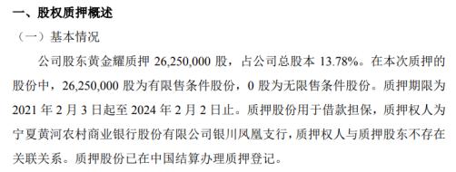 君华农牧股东金耀质押贷款担保2625万股